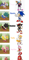 Sonic look a likes on Animal Jam! by Edengirl01