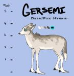 Gersemi Reference by Stalcry