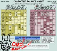 Character Balance Meme by GB-of-BS