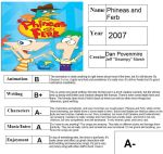 Phineas and Ferb Report Card by Spongey444