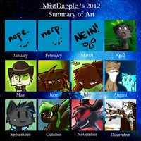 Art Summary Meme :2012: by MistDapple