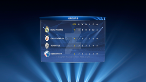 Champions League - Group B by seloyxx