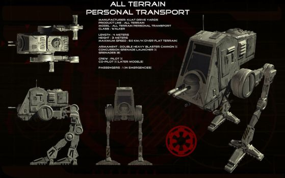 AT-PT ortho by unusualsuspex