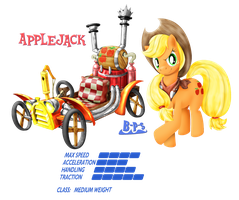 PonyKart - Applejack 2 by Blue-Paint-Sea