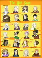 Harry Potter hairy characters by Tez-zah