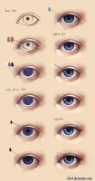 Semi realistic eye - step by step by V3rc4