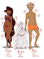 Body Types by kyoukorpse