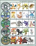 Pokemon Generations Meme by rinidarklight