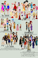My Doll Timeline xD by china-doll-on-tour