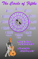 Octavia's Circle of Fifths Reference Poster by TrotPilgrim