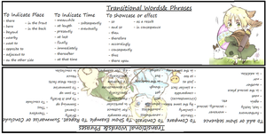 Using Aph @ School (Transitional Words And Phrase) by ItalianInNaziTrainin