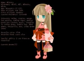About Mii by Michi-Mii