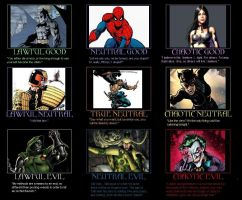 Character Alignment Chart Special Marvel and DC by fantasylover100