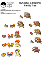 Cyndaquil Quilava Typhlosion and Heatmor Ancestry by PkmnOriginsProject