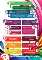 infography circus - Colors by 8temps