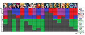 Survivor Enchanted Forest Chart by bad-asp