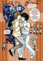 ++Death Note++ by Manechan