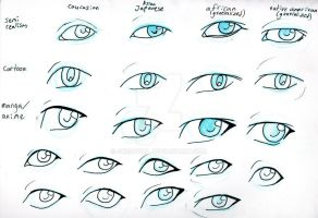 Eye Shapes by Skebryna