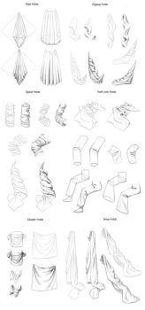 Types of Folds by Aliciane
