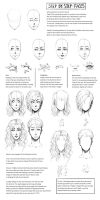 How to draw: Faces by leexz