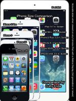 iPhone Size Comparisons by CurlyFride