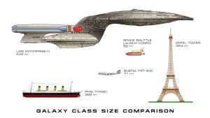 Enterprise-D Size Comparison by VSFX