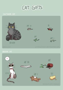 Cat Gifts by Zombiesmile