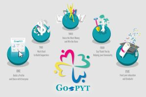 Go PYT Steps Graphic Final by danomano65