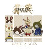 Dissidia Aces: Cycle 2, Prelim by The-Z