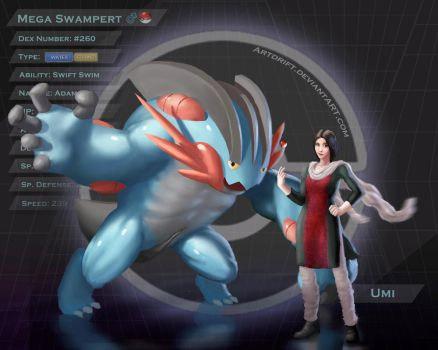 Umamah and Mega Swampert by Artdrift