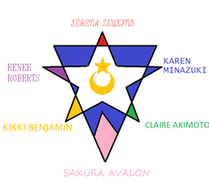 Sailor All-Stars by AlexMinazuki6