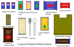 Typical Philippine Army Ration by kyuzoaoi