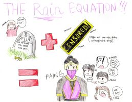 the rain equation by antihumpygrumpy06