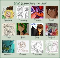 2010 Summary Of Art by Lea007