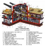 Imperial Skies Turret Cutaway by wingsofwrath