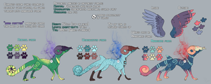 Contestentry: Chai-Zebra by Deestracted