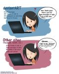How I go with social sites VS. deviantART as my FB by stardazzle