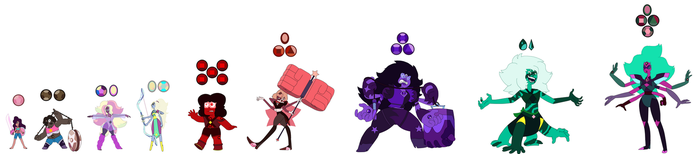 What If I Created Steven Universe #6 by tvfan0001