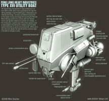 Type XVI Utility Boat by MikeDoscher