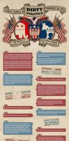 Dirty Politics Infographic by MatthewWarlick