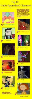 Top 10 Under Appreciated Characters by Spuriousones13