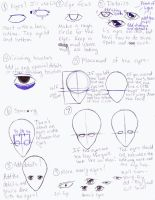 Eye tutorial by moonraven373