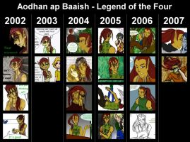 LotF - Progression Aodhan by elfgrove