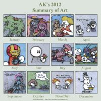 2012 Summary of Art by AK-Is-Harmless