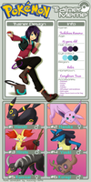 Trainer meme: Kaname Tachibana by FlameWingsDawnslight
