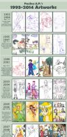 1993-2014 Improvement meme :'D by Paulina-AP