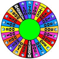 Goen's Wheel Live Round 3 by Gradyz033