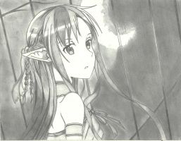 Captive Princess - Asuna Yuuki by Setsuna-aRT
