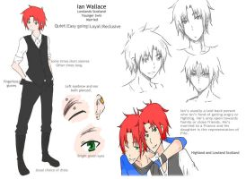 Reference sheet: Ian Wallace by fireykaigurl