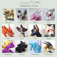 2012 Summary of Art by vonBorowsky